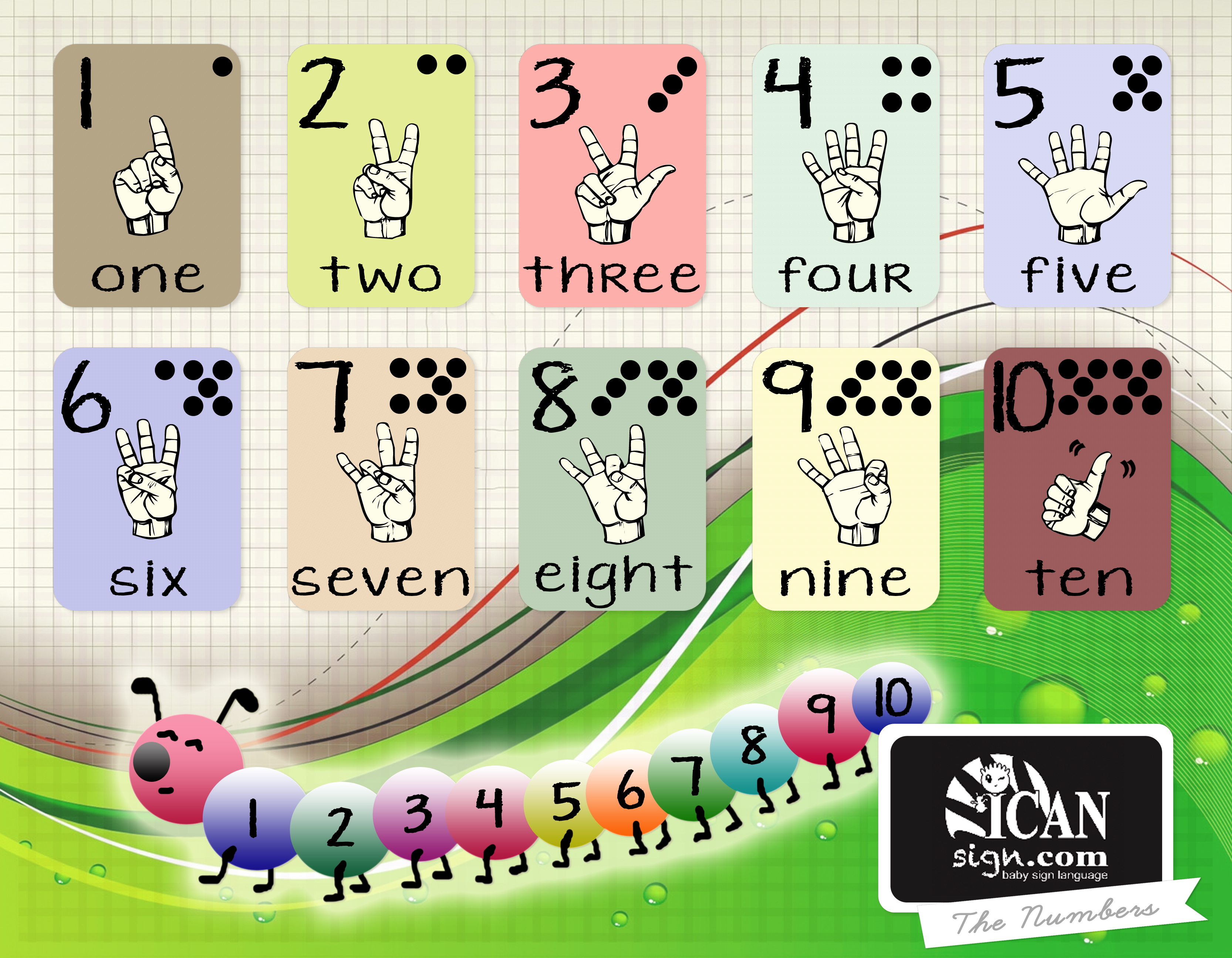 ASL Numbers Chart – Free Printable | Baby Sign Language