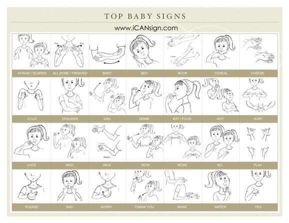 photo relating to Baby Sign Language Flash Cards Printable titled Boy or girl Indication Language Little one Signs and symptoms and Kid Indication Lanuage Components