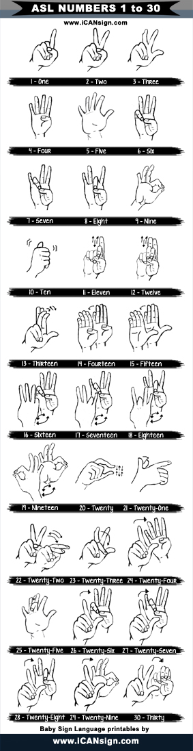American Sign Language Numbers  To   Baby Sign Language